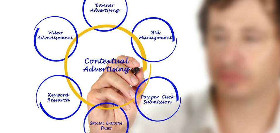 Какво представлява контекстната реклама?